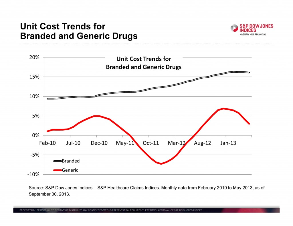 healthcare drugs(3)