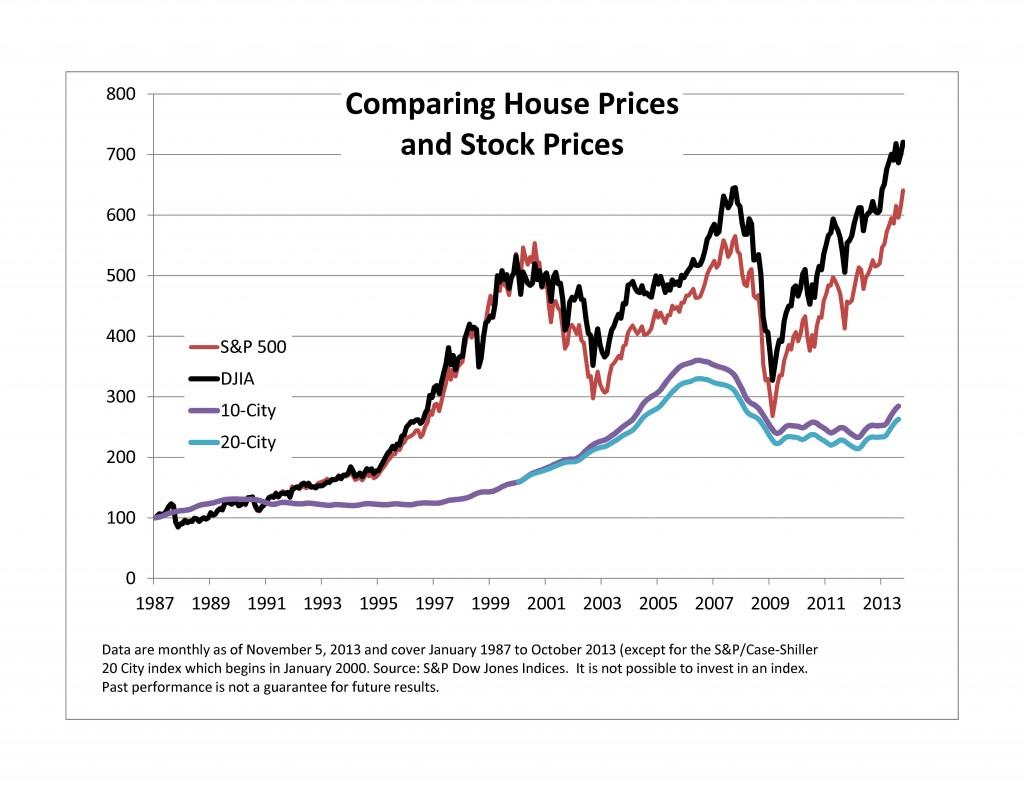 stock-house