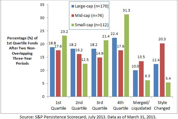 1st Quartile Funds