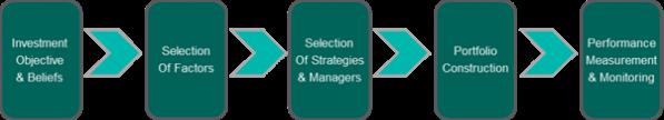 alt_beta_strategies_ung