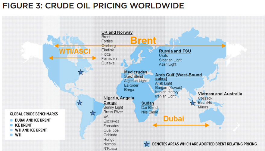 Source: https://www.theice.com/publicdocs/ICE_Crude_Refined_Oil_Products.pdf