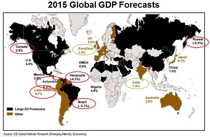 DB GDP 2015