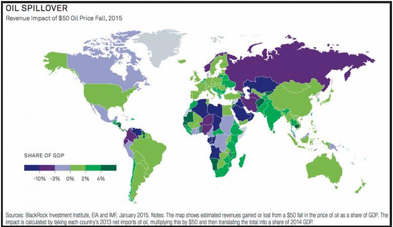 GDP 50 Oil