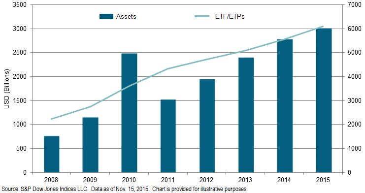 Exhibit 1 - ETF