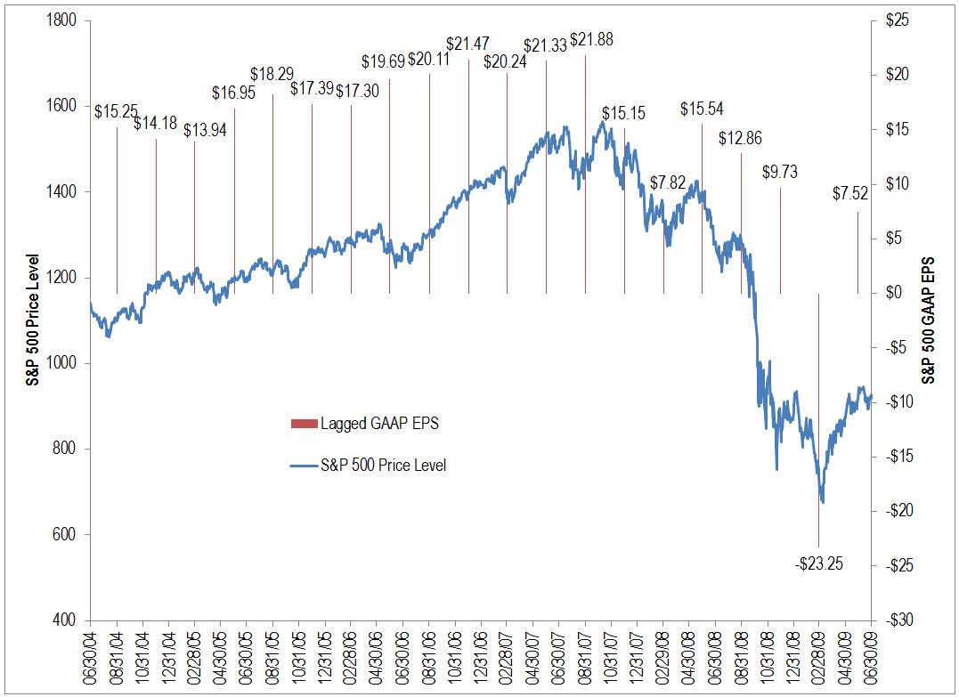 spx-chart