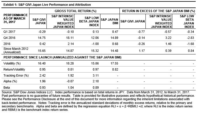 stagnant japanese economy essay The us-japan economic relationship is strong and mutually  bilateral trade in  goods and services has been slow if not stagnant over the.